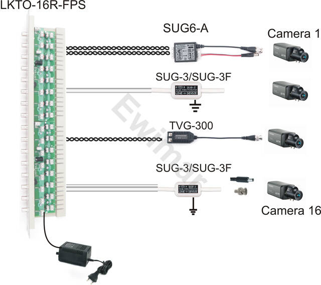 Battery For Security Cameras Power Supply on cctv power supply wiring diagram