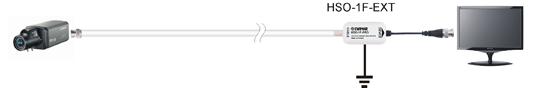 Гальваническая развязка с AHD