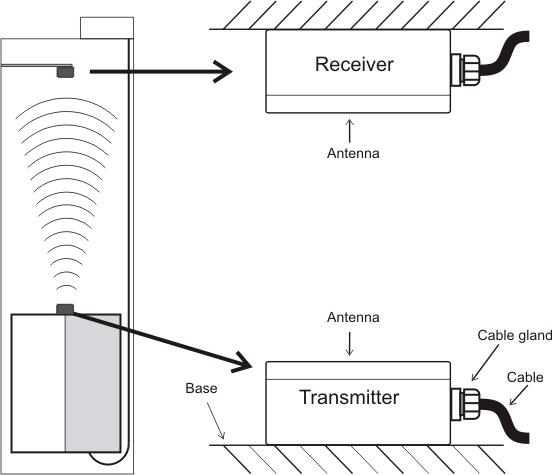 AHD wireless transmission set