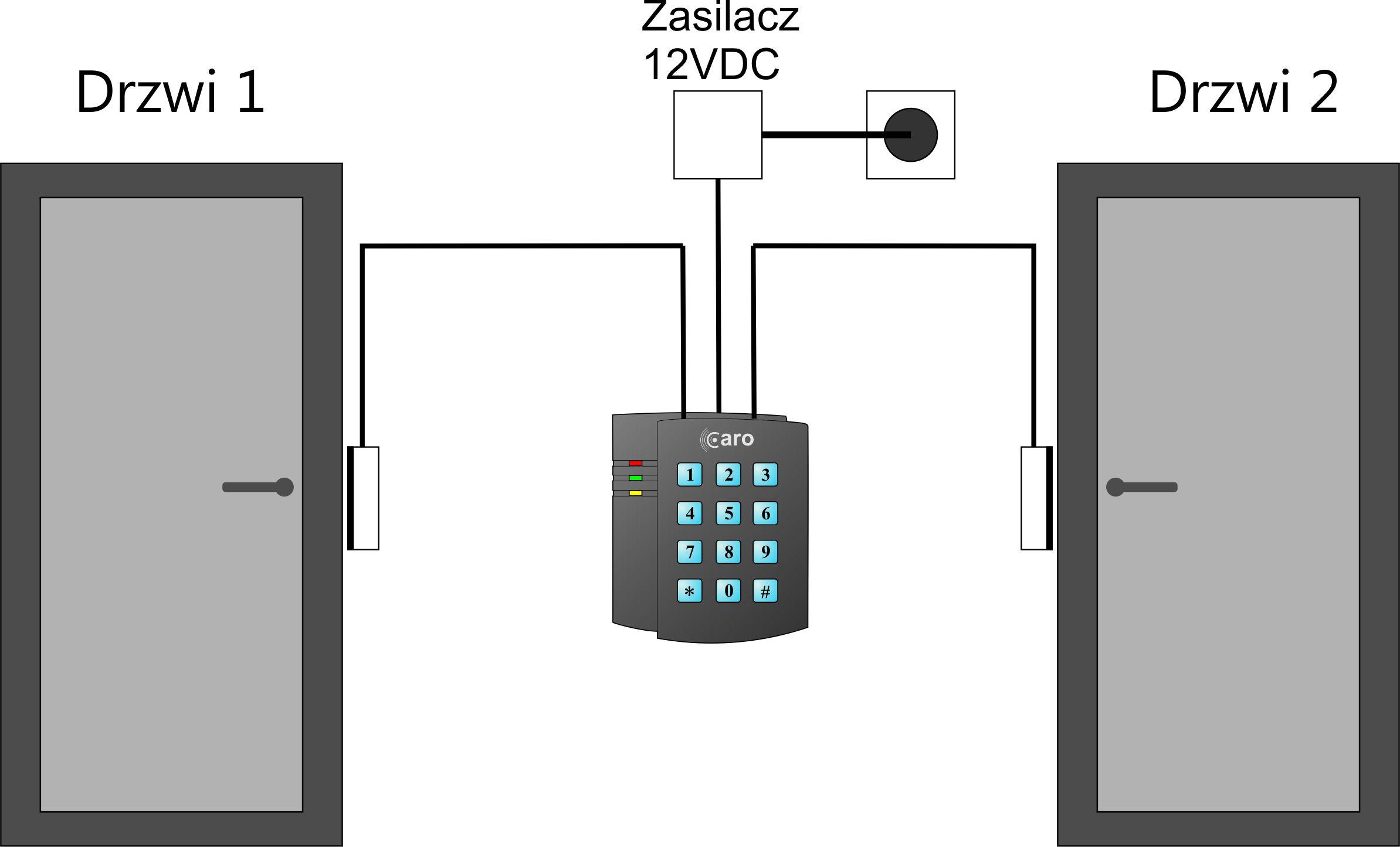Zamek szyfrowy do dwóch drzwi Caro-K2