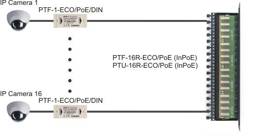 schemat ochrony przepięciowej do IP