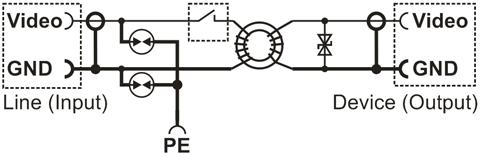 Separacja galwaniczn HD-CVI, HD-TVI, AHD