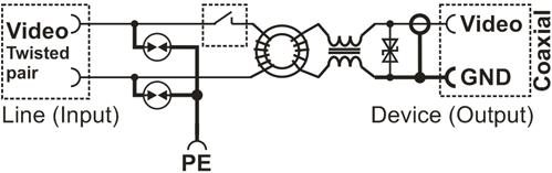 Galvanická HD-CVI, HD-TVI, AHD
