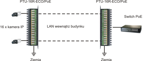 patchpanel z funkcja poe.png