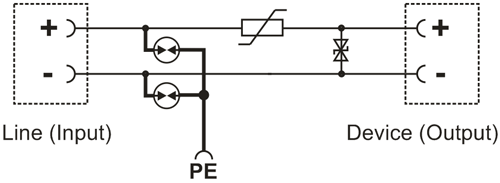 Ograniczenie przepięć zasilania 48V