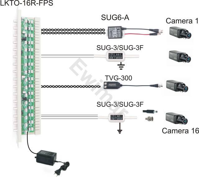 Vídeo protección contra sobretensiones para cable coaxial