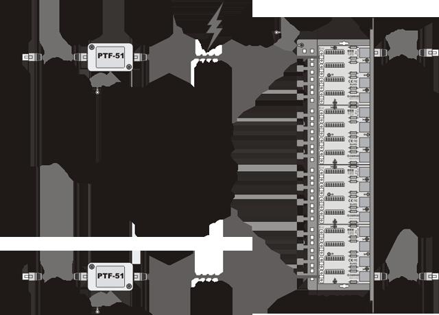Patch panel LAN / IP-CCTV z zabezpieczeniem